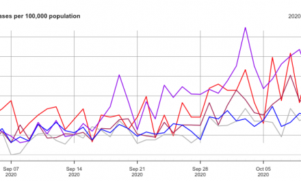 Covid-19: NYC 5 Boroughs, Nassau & Westchester to 10.15.20